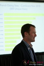 OPW Pre-Session (Mark Brooks) at the 2011 Online Dating Industry Conference in California