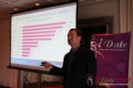 Mark Brooks - OPW Pre-Conference at the 34th Mobile Dating Industry Conference in Los Angeles